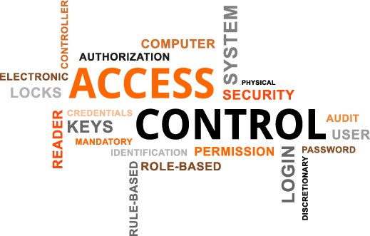 This is an image about access control by different roles.